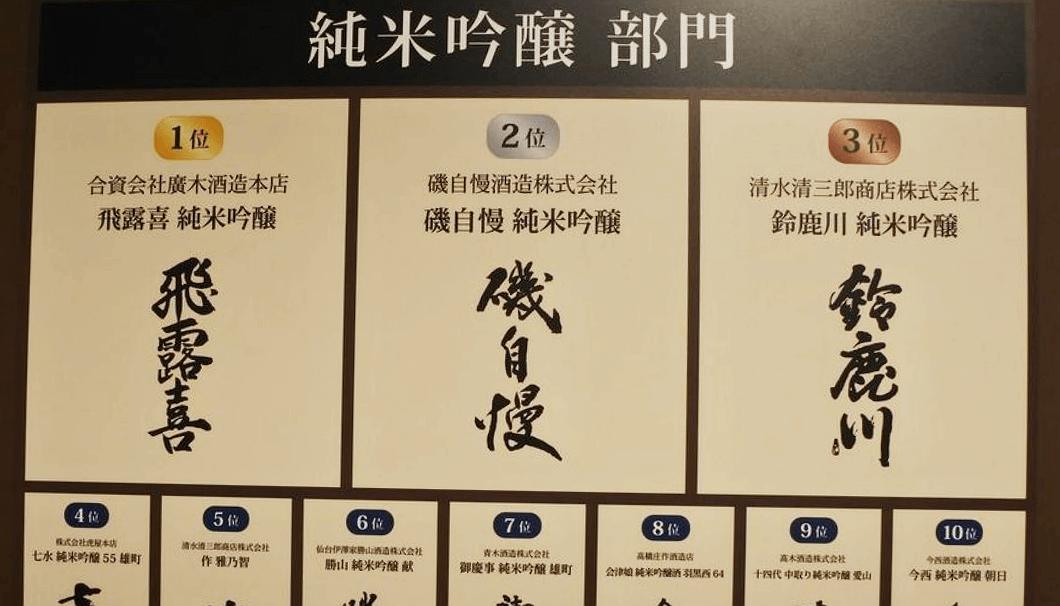 【日本酒買取】入手困難な人気酒『飛露喜』を買取いたしました。お酒買取実績紹介! 3